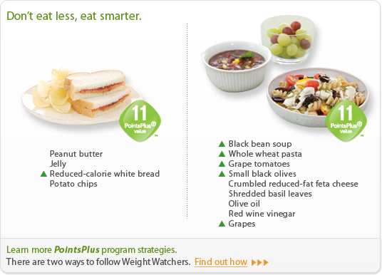 Can You Order Weight Watchers Food Online