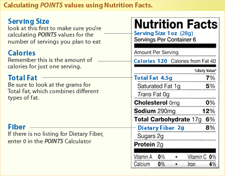 WeightWatchers.com - Online - Core Plan Guide: Your Weekly ...