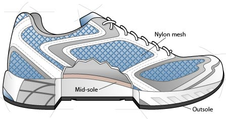 Running Shoe Buying Tips