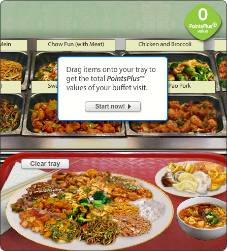 Chinese Buffet Cheat Sheet