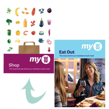 Shop and Eat Out Guide