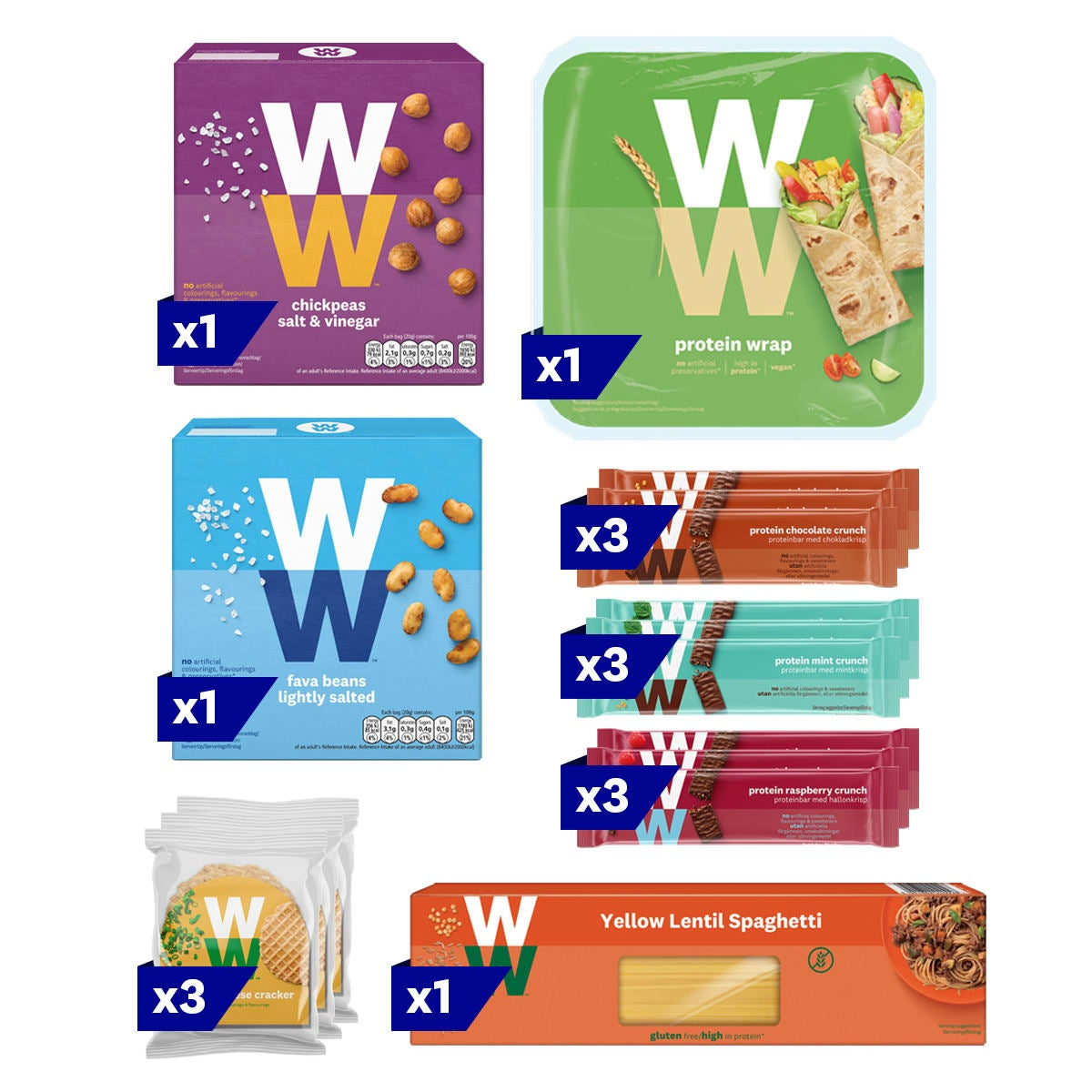 WW Protein Value Bundle, includes 3 of each Chocolate, Mint and Raspberry Protein Bars, 1 x Wraps, 1 x Chickpeas, 1 x Fava Beans, 1 x Lentil Spaghetti, 3 x Protein Crackers