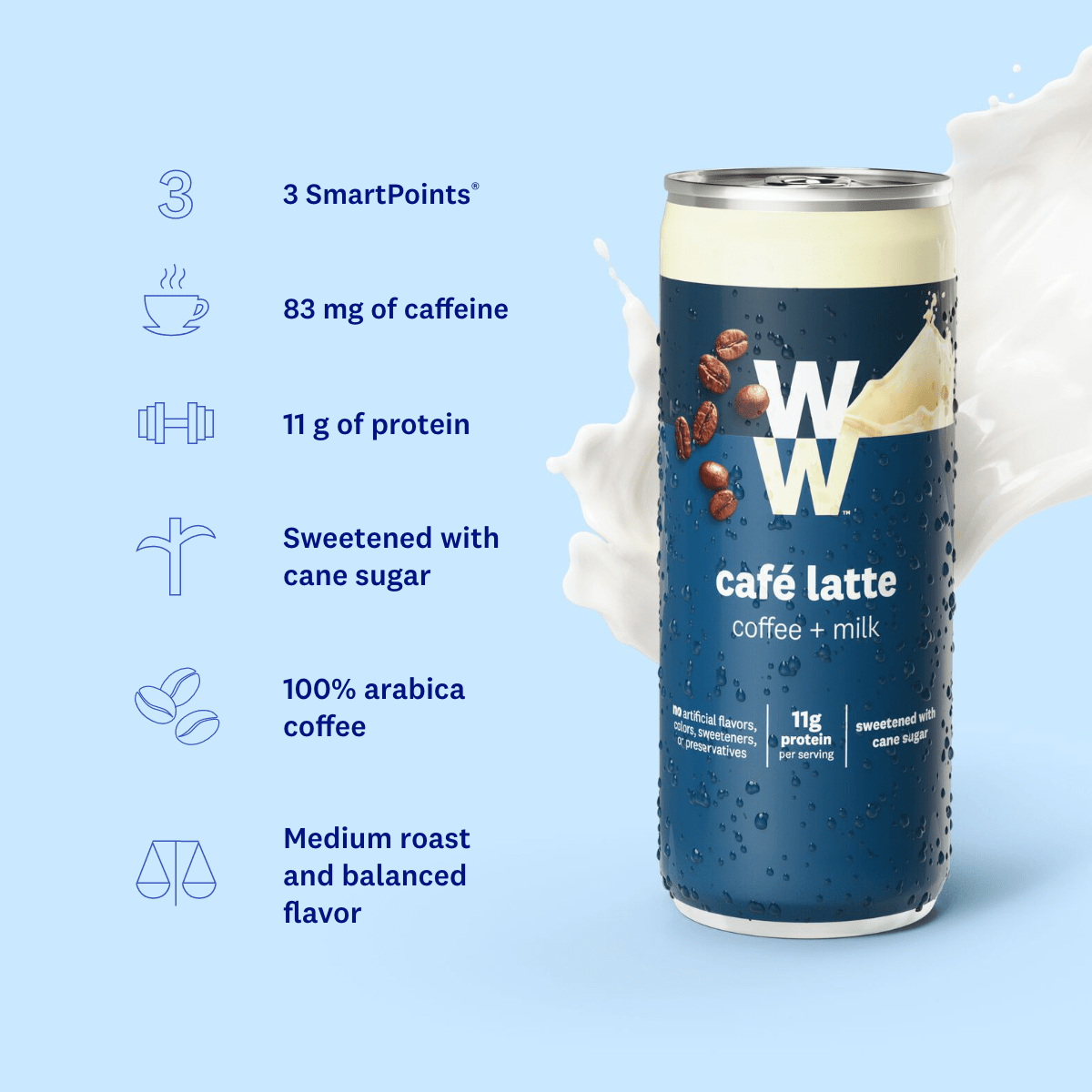 Cafe Latte - infographic