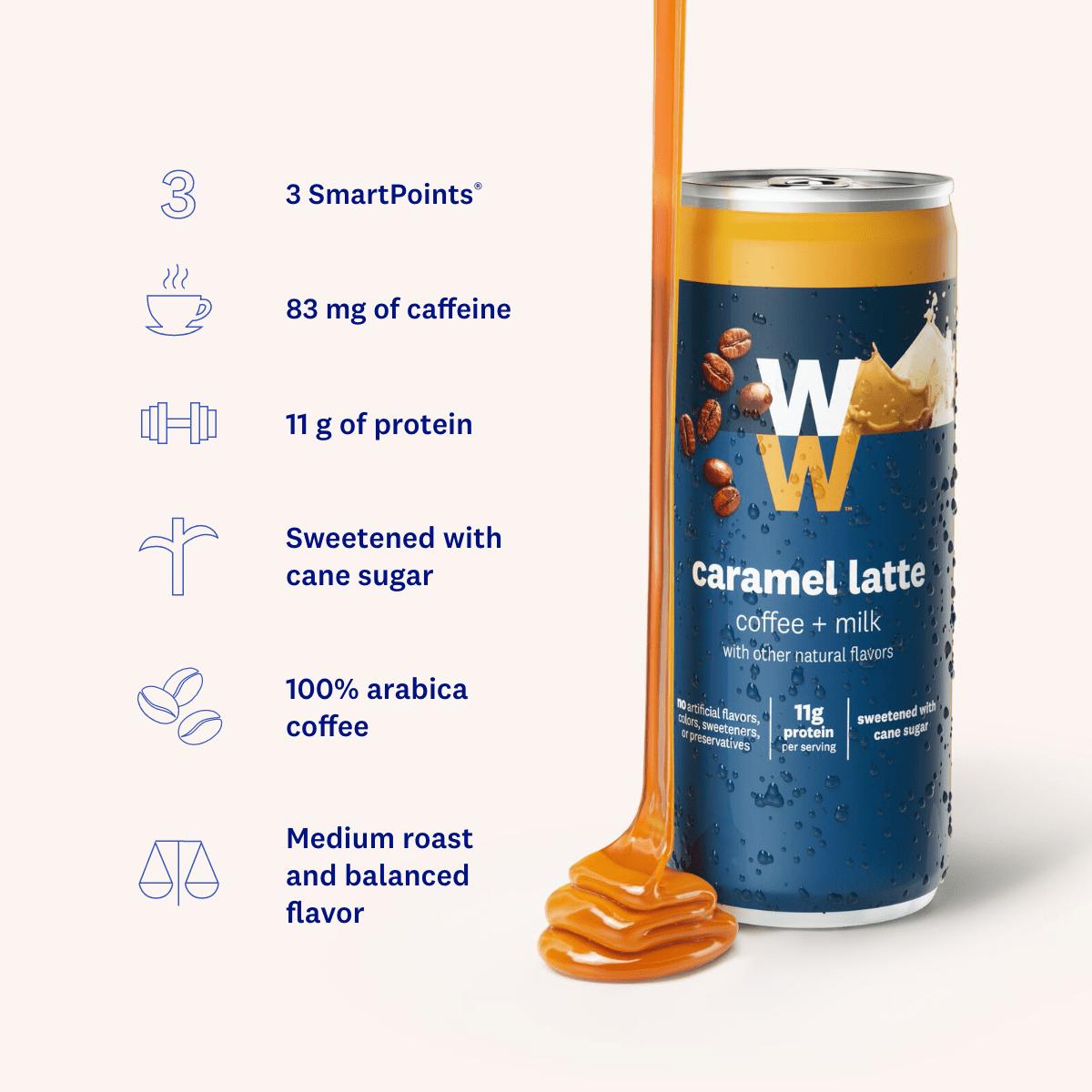 Caramel Latte - infographic