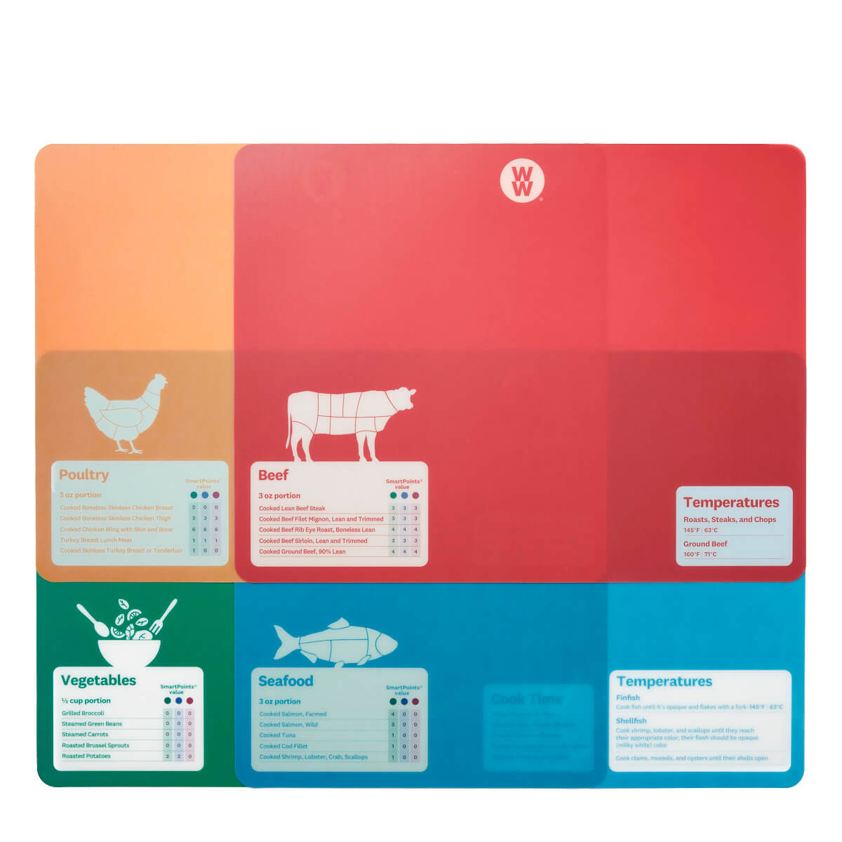 WW Color-Coded Flexible Cutting Mats - 4