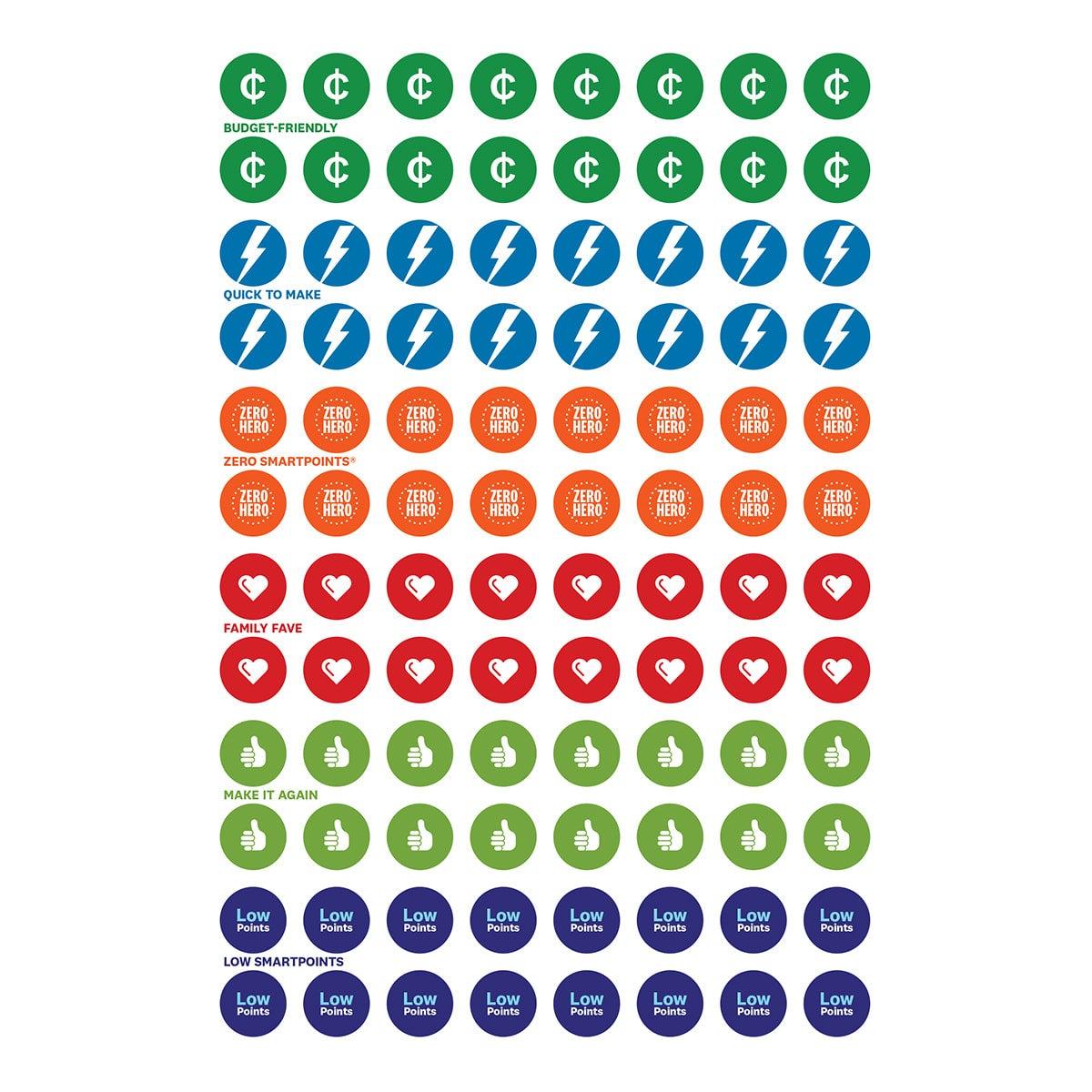 Meal Planner - sticker 1